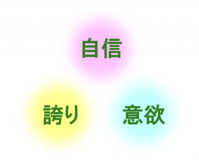 three-colors